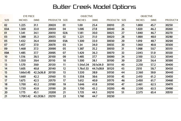 Butler Creek Flip Open Scope Cover Model Options